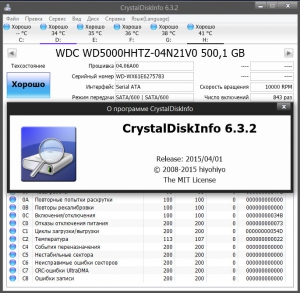 CrystalDiskInfo 6.3.2 Final + Portable [Multi/Rus]