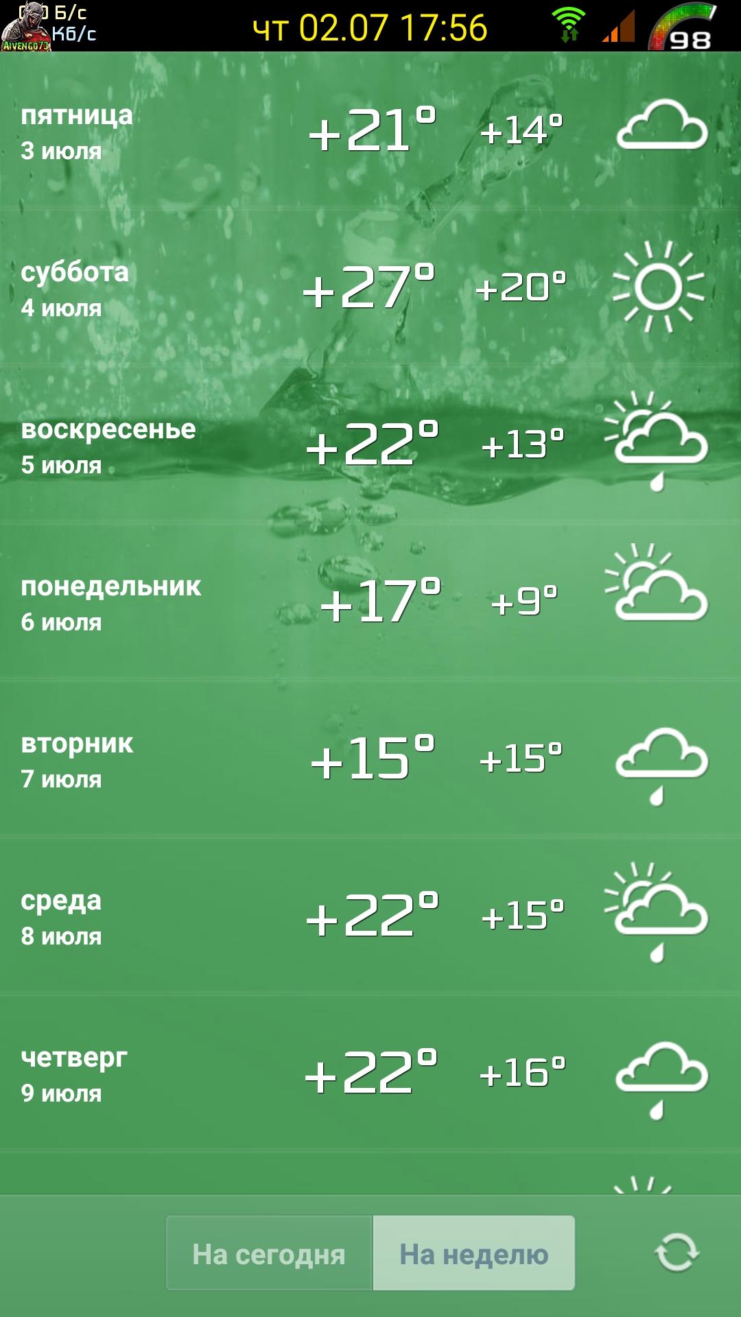Погода 30 июня тобольск
