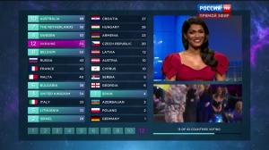 Евровидение-2016 (Финал) / Eurovision-2016