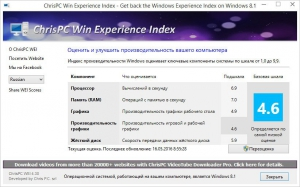 ChrisPC Win Experience Index 4.30 [Multi/Ru]