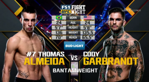 Смешанные единоборства - UFC Fight Night 88 / UFC Fight Night 88: Almeida vs. Garbrandt