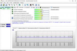 Hard Disk Sentinel PRO 5.60.1 Build 11483 Beta [Multi/Ru]